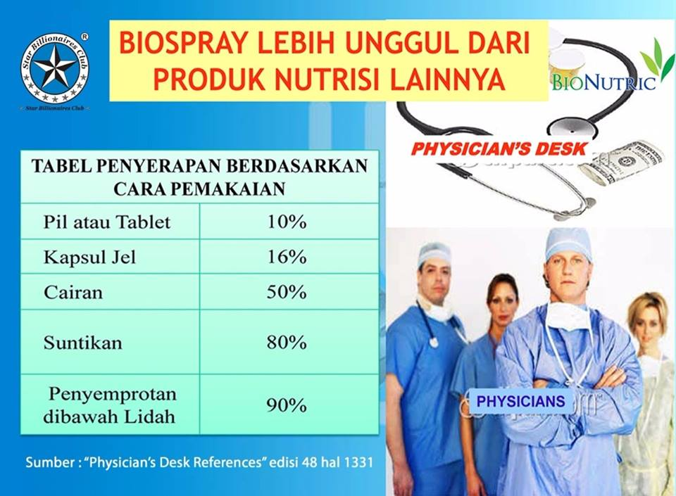 Khasiat Biospray Bionutric